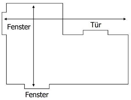 Bei bei größeren Räumen oder bei Sonderformen wie beispielsweise L-Formen kann man mit mehreren Bahnen arbeiten.